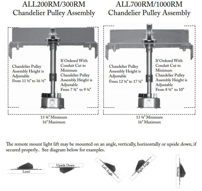 Aladdin light lift all200rm 200 lbs capacity remote mount for Motorized chandelier lift system