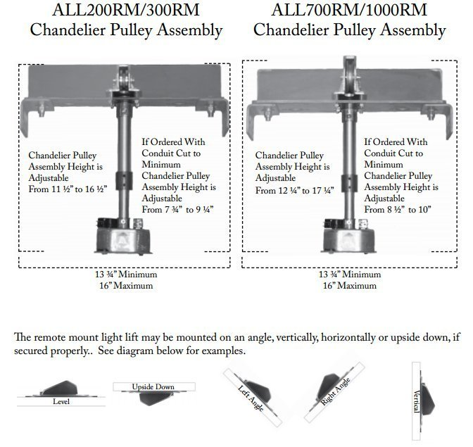 Aladdin Light Lift ALL300RM 300 lbs Capacity Remote Mount – Chandelier Lift System