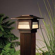 Outdoor Traditional Lighting